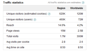 Ireland_LinkedIn_Statistics